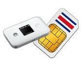Smart Combi SIM Card San José
