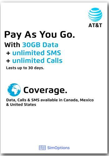 Prepaid SIM - 30GB: 30GB | Unlimited Calls & SMS