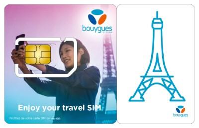 Vacation Prepaid Plan: 20GB | Unbegrenzt Anrufe & SMS