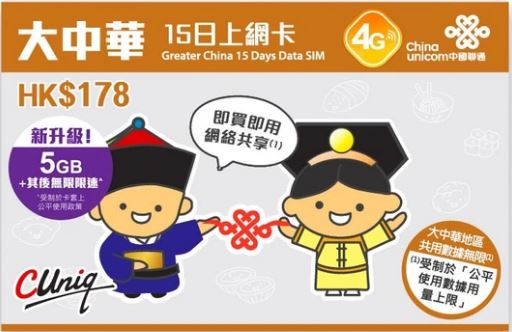 Greater China 15 Days Data SIM: 5GB